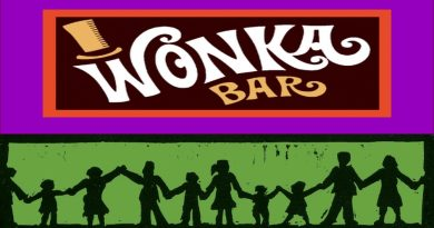 Charlie & The Chocolate Factory Craft Afternoon – 2nd June: 1pm -5pm